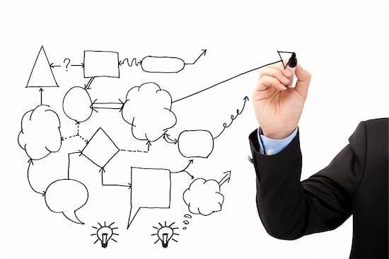 In Demand Skills for Career Progression in Marketing