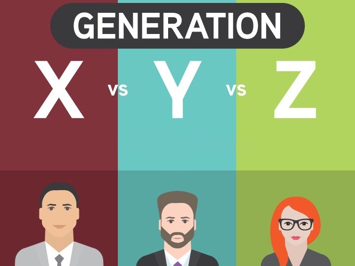 X vs. Y vs. Z. 4 Secrets to Hiring and Managing Different Generations